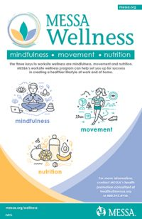 Mindfulness Movement Nutrition Poster